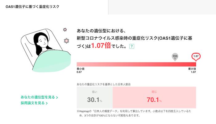 新型コロナ 遺伝子検査 MYCODE